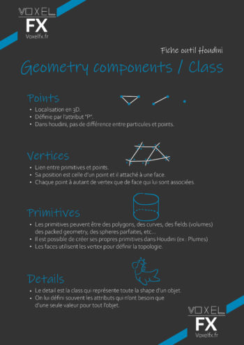 Voxel-FX-Fiche-Outil-Houdini-Geometry-components-class